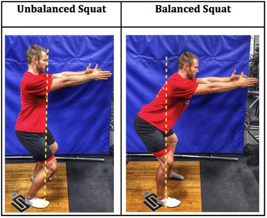 balanced-squat-explination